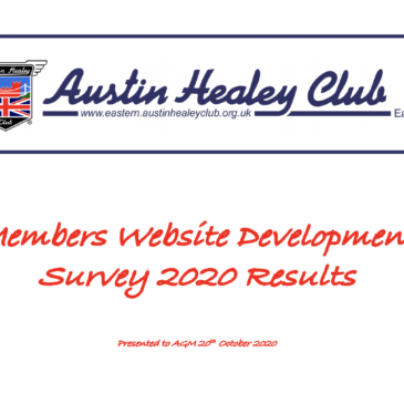 MEMBERS WEBSITE SURVEY RESULTS